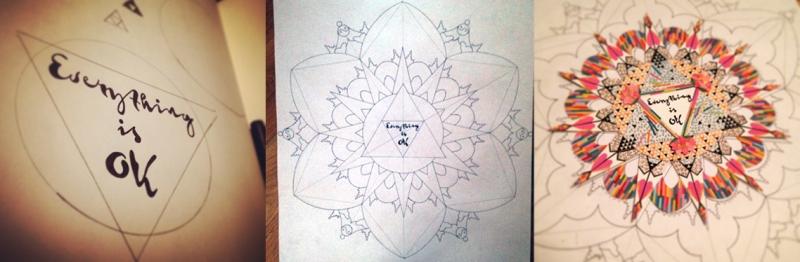 Mandala inspired by Islamic Arts Museum Malaysia